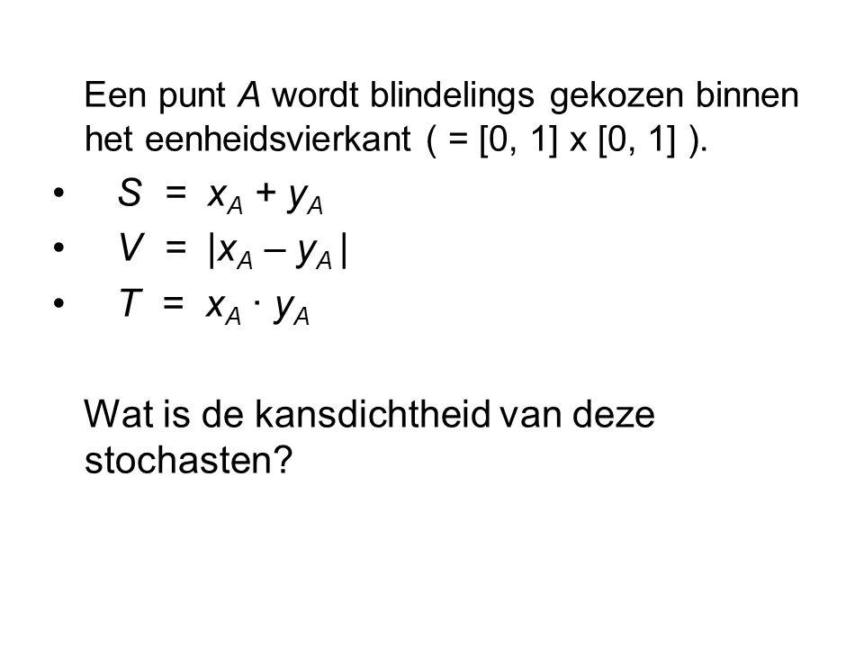 Een punt A wordt blindelings gekozen binnen het eenheidsvierkant ( = [0, 1] x [0, 1] ).